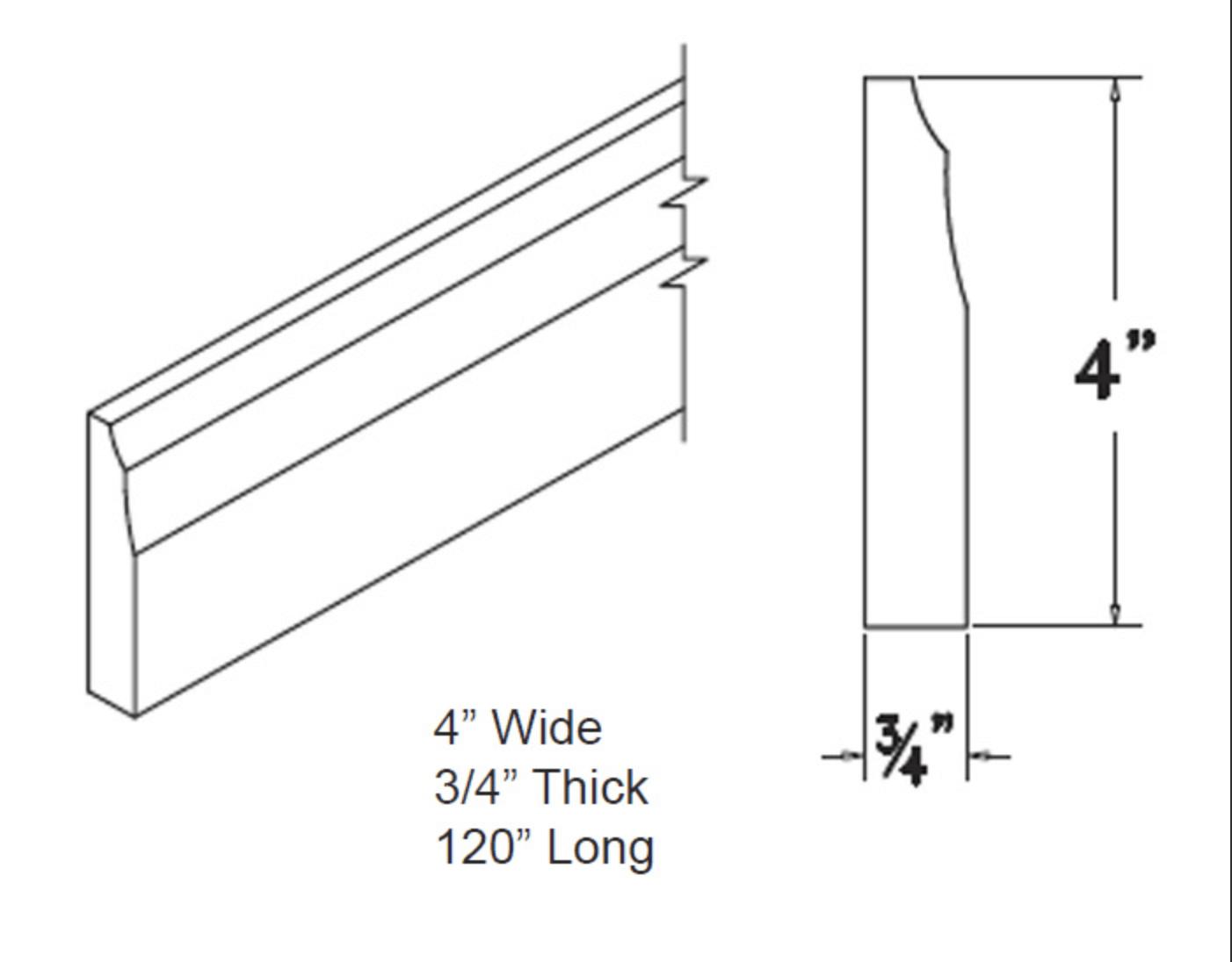 Moldings - Furniture Base
