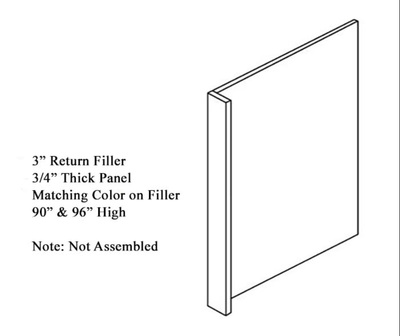Panels - Refrigerator End