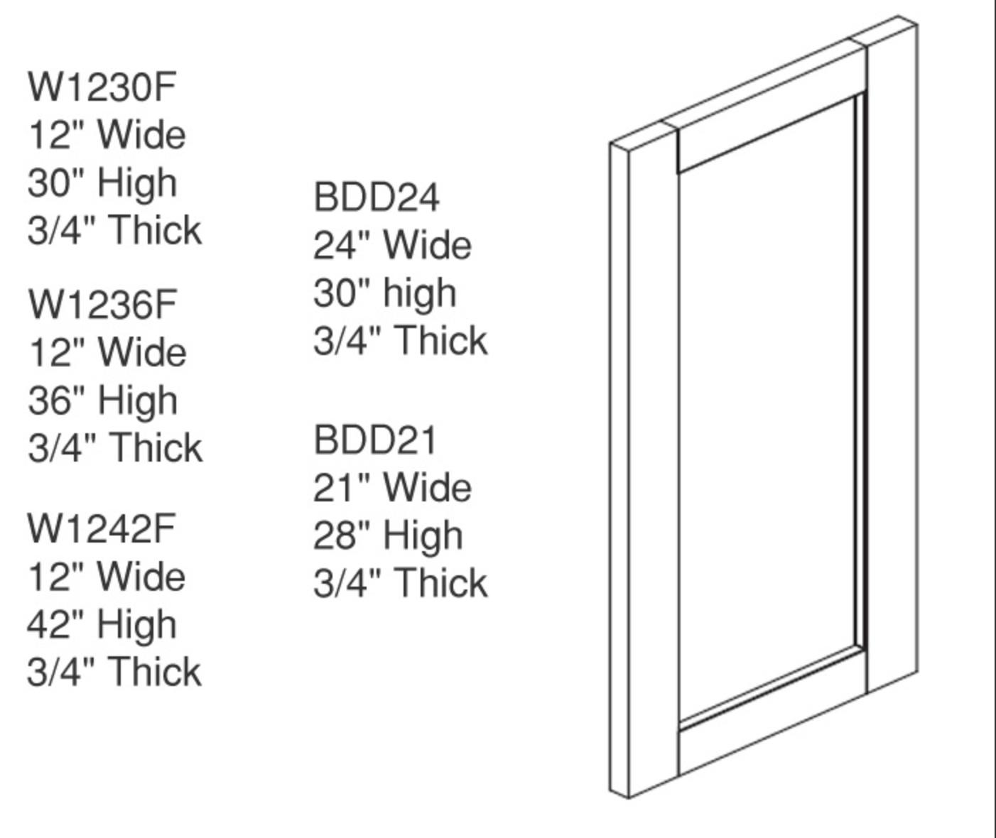Panels - Base Decorative